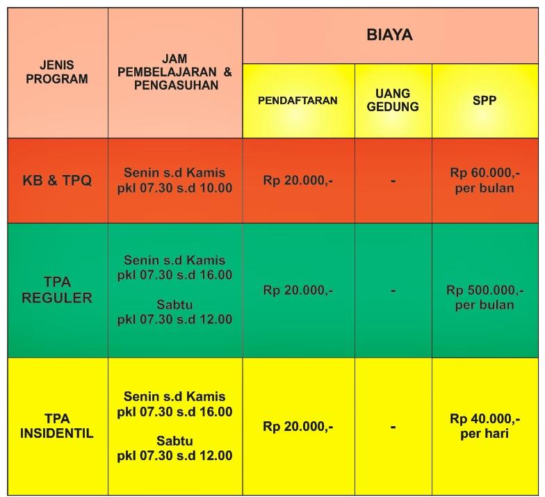 Penitipan Anak Paud Tpq Al Hafiidz Gunungpati Semarang