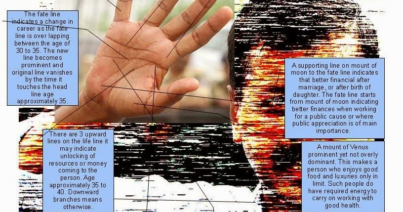 Best Palmistry Blog Palmist India Manish: Arvind Kejriwal's