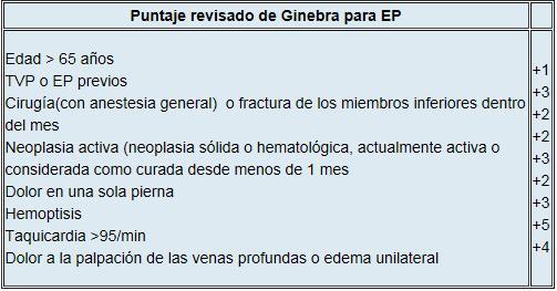 edema unilateral de extremidades inferiores actualizado