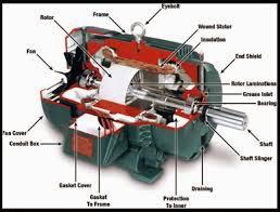 working principle of electrical dc motor