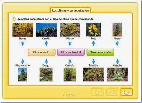 http://www.e-vocacion.es/files/html/252747/recursos/la/U09/pages/recursos/143175_P121/es_carcasa.html