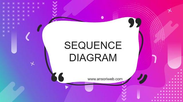 Pengertian Sequence Diagram : Tujuan, Simbol, dan Contohnya