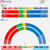 NORWAY <br/>Kantar TNS poll | December 2017