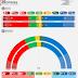 NORWAY <br/>Kantar TNS poll | December 2017