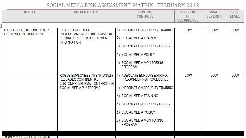 Ach Risk Assessment Template – Risk Assessment Worksheet