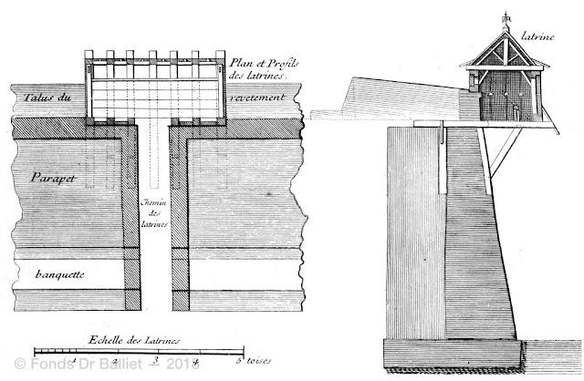 Installation de latrines en bois sur le rempart  (Belidor, 1729)