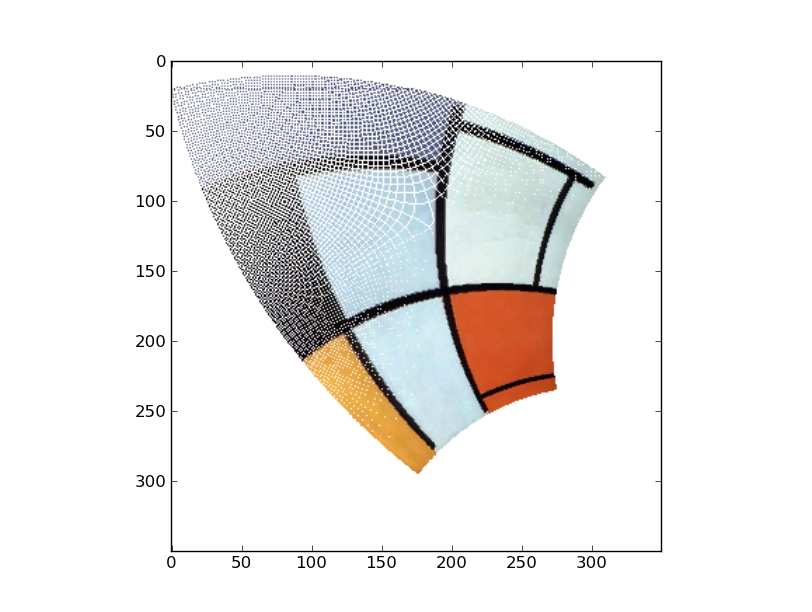 The glowing python 2011 as we can see the result of the transformation has some empty areas that we should fill using interpolation so lets look to another way to implement a ccuart Image collections