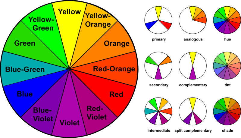 To make a good decision you need to understand the color wheel and there are tools like ColorSchemer and Palleton that can be super helpful.