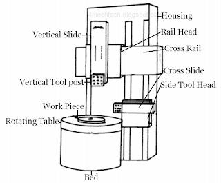 Vertical boring machine