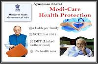 'Ayushmann Bharat' scheme Full Details