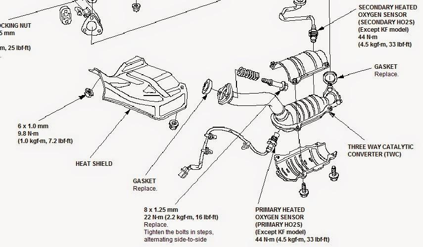 Wiring Diagram Honda Freed Wiring Diagrams Schematics