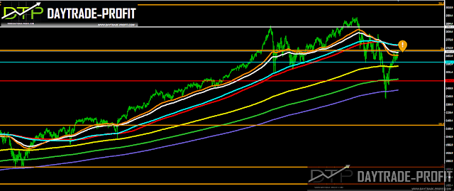 Need to watch closely crucial time arrived the markets- trigger points is here...