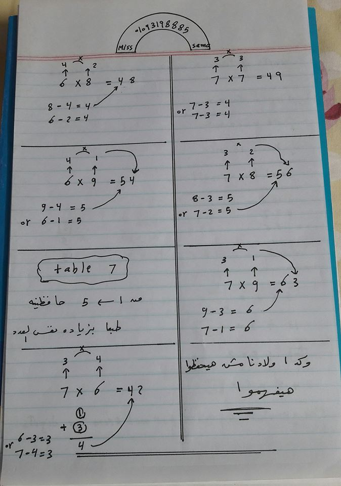 تفهم جدول الضرب بالانجليزى لمدارس اللغات بطريقة سهلة وميسرة