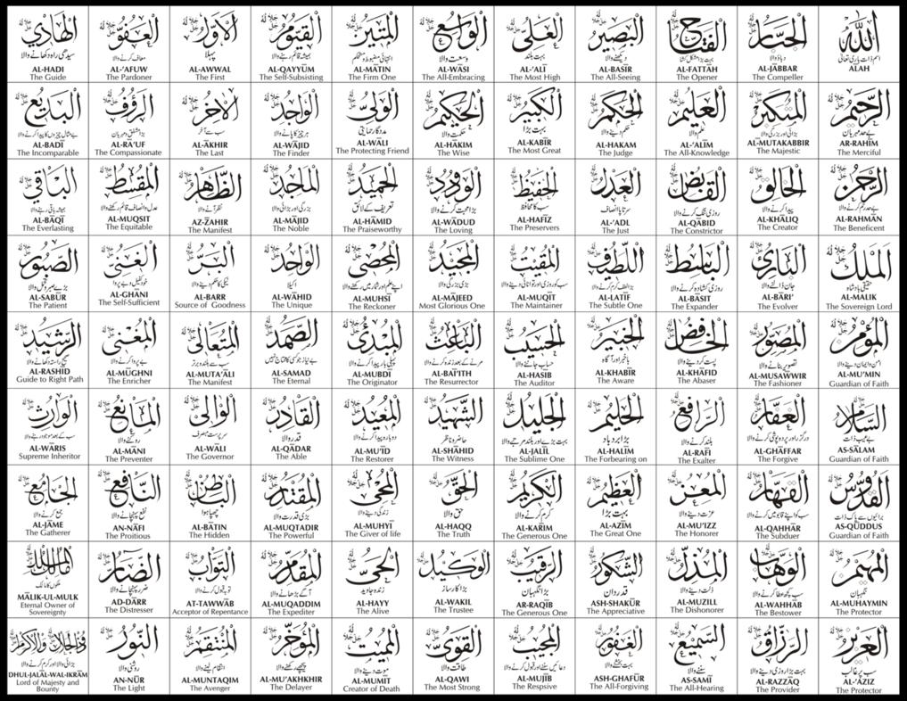 Beautiful names of Allah - 99 Asma ul Husna - ICC Cricket World Cup
