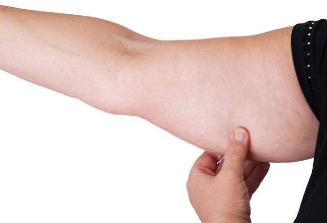 Image result for lengan menggeleber