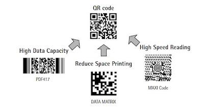 2012-4221-Globetrotter: QR Code: A New Era of Information