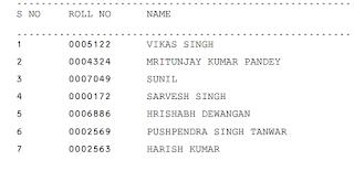UPSC CISF AC Final Result