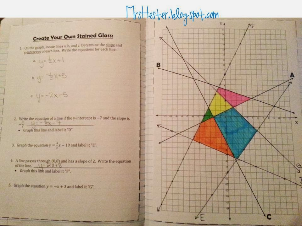 Mrs. Hester's Classroom : 8th Grade Math: Units 3 and 4
