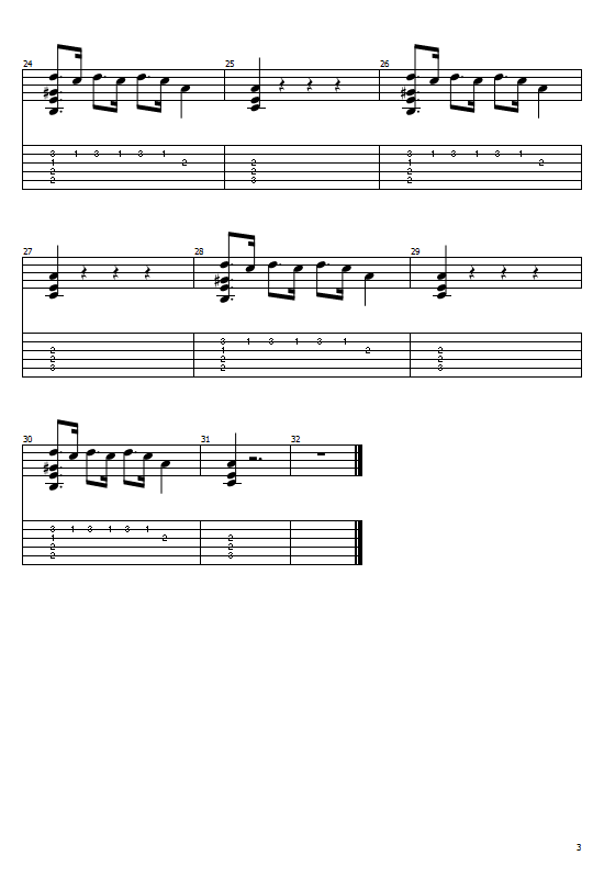 Fever Tabs Elvis Presley - How To Play Fever Elvis Presley Songs On Guitar Tabs & Sheet Online