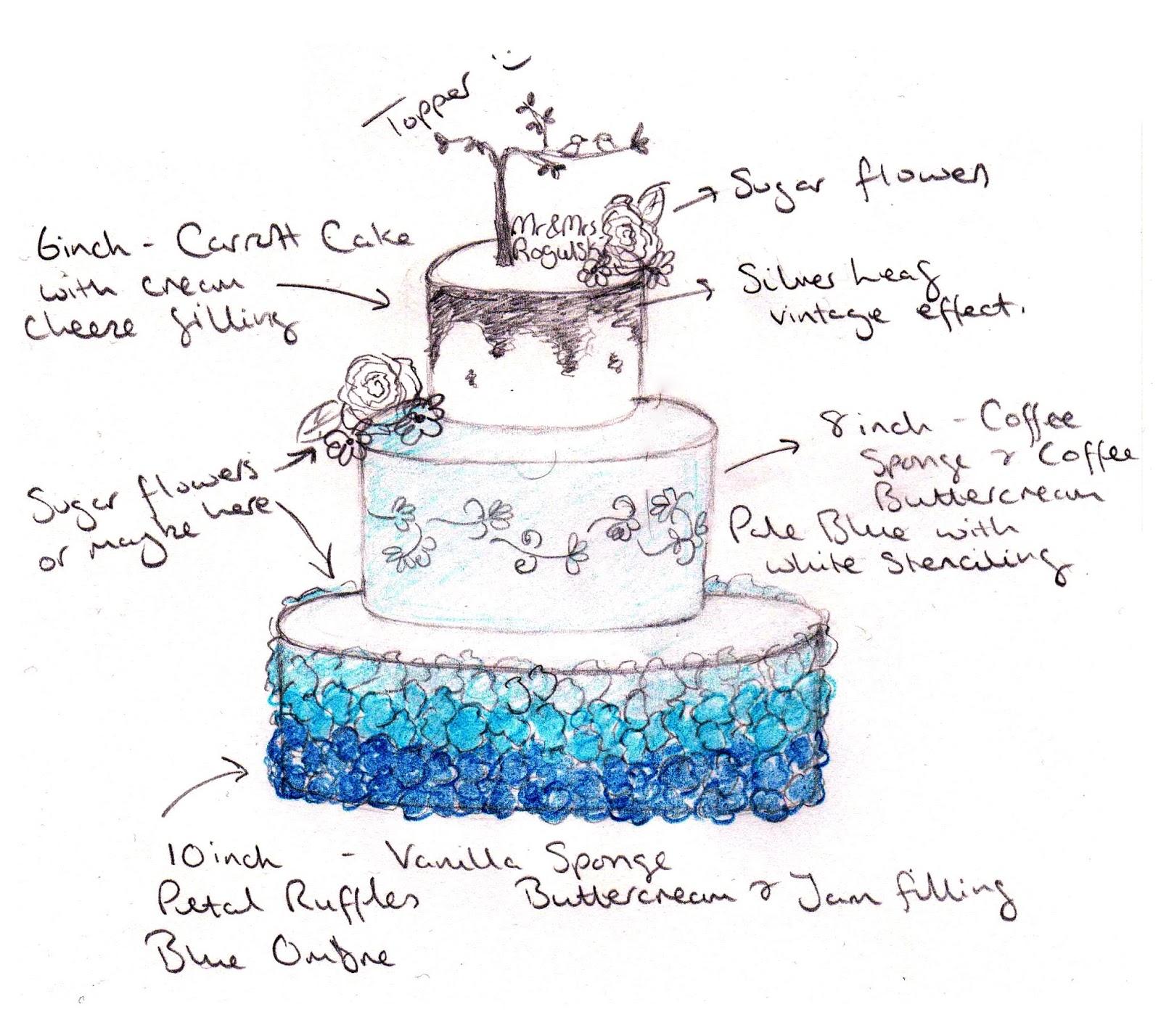 Siks  Wedding Cake