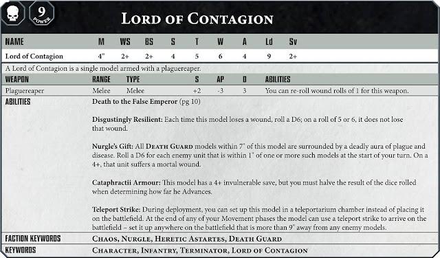 Guardia de la Muerte Warhammer 40000