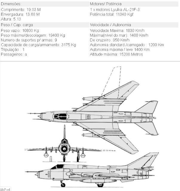 Sukhoi Su-22 M4 / 17 M4 «Fitter K» Avião de caça (UAC-KnAAPO) descrição