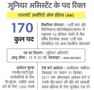 AAI Junior Assistant Recruitment 2017 JA 170, Apply Online