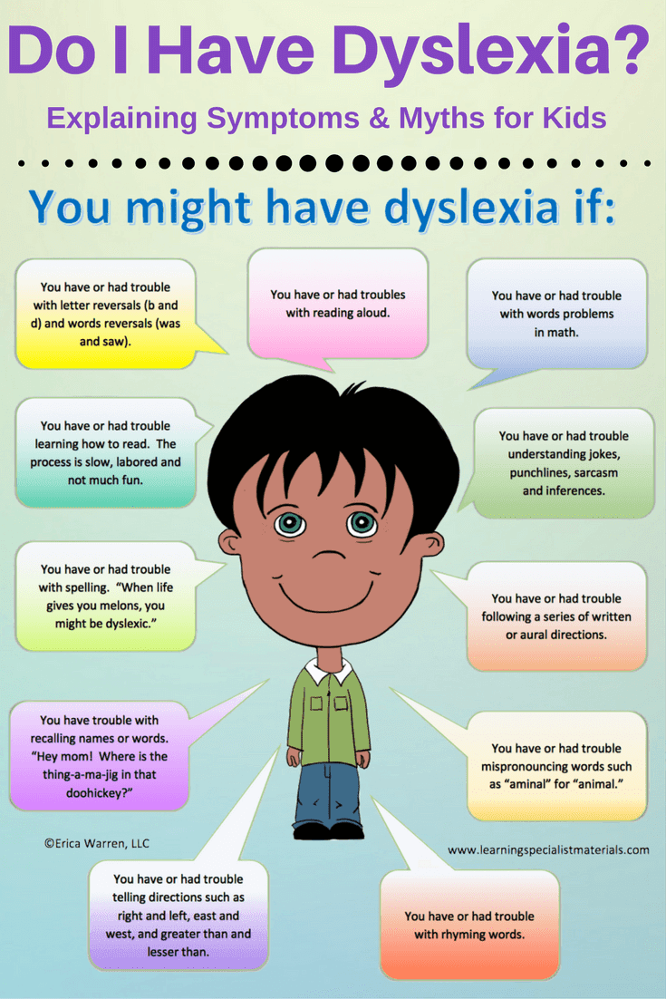 Understanding Dyslexia And Reading >> Do I Have Dyslexia Explaining Symptoms And Myths For Kids