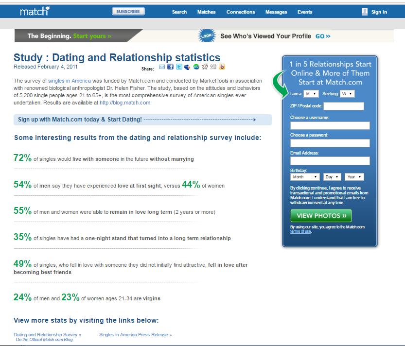 pengalaman ikut online dating
