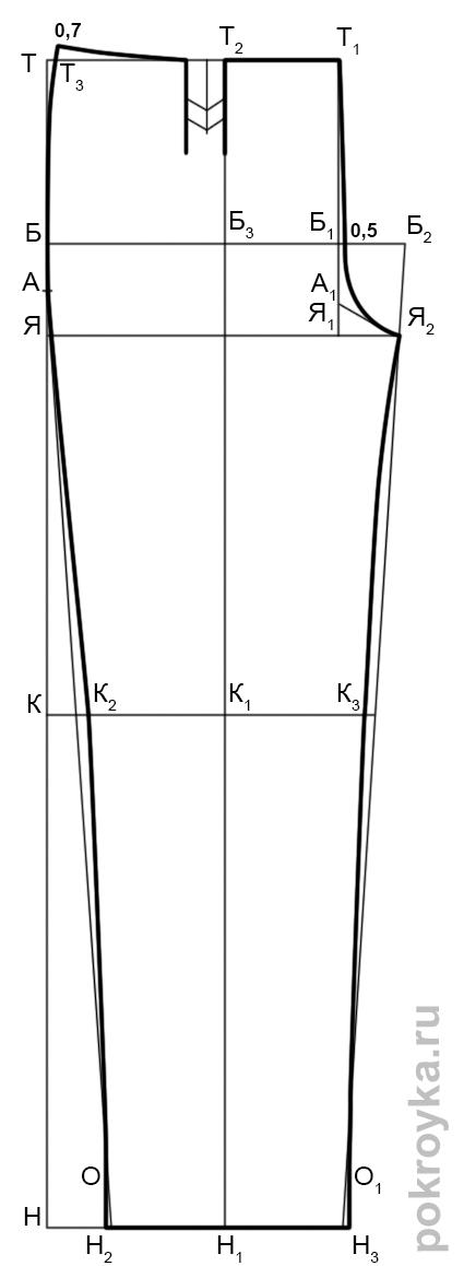 Выкройка-основа мужских брюк