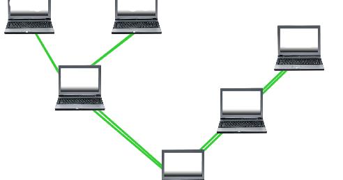 Topologi Jaringan Komputer yang Sangat Penting Untuk