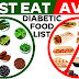 If I Have Diabetes What Can I Eat - Diet for Diabetes
