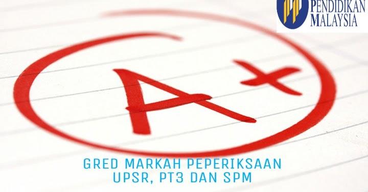 Gred Markah Terkini Peperiksaan Upsr Pt3 Dan Spm 2021 My Panduan