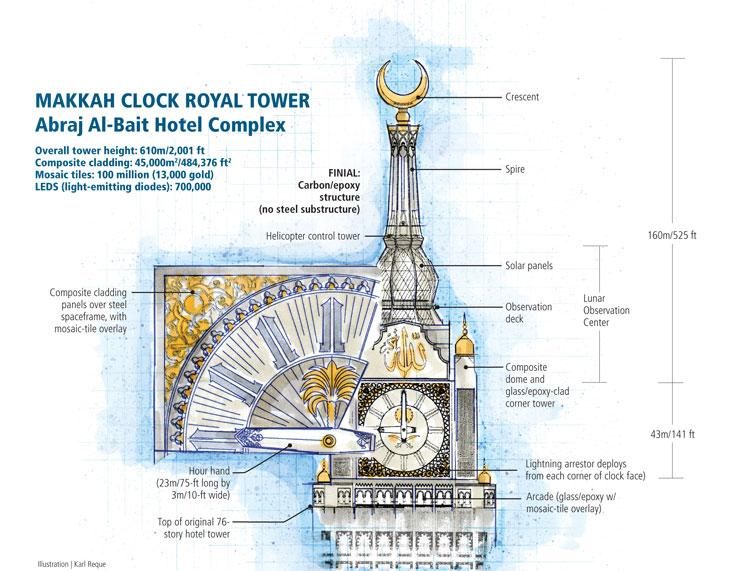 Resultado de imagen para SAVE THE CLOCK TOWER MAGDALENE