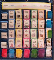 Image: Kid's Chore Chart Free Printable