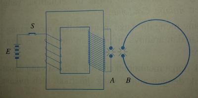 spektrum gelombang elektromagnetik,spektrum elektromagnetik,spektrum gelombang,gelombang elektromagnetik adalah,gelombang adalah,contohgelombang elektromagnetik