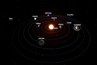 http://www.solarsystemscope.com/pt