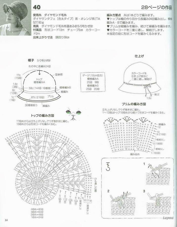 chapéus de crochê com gráficos