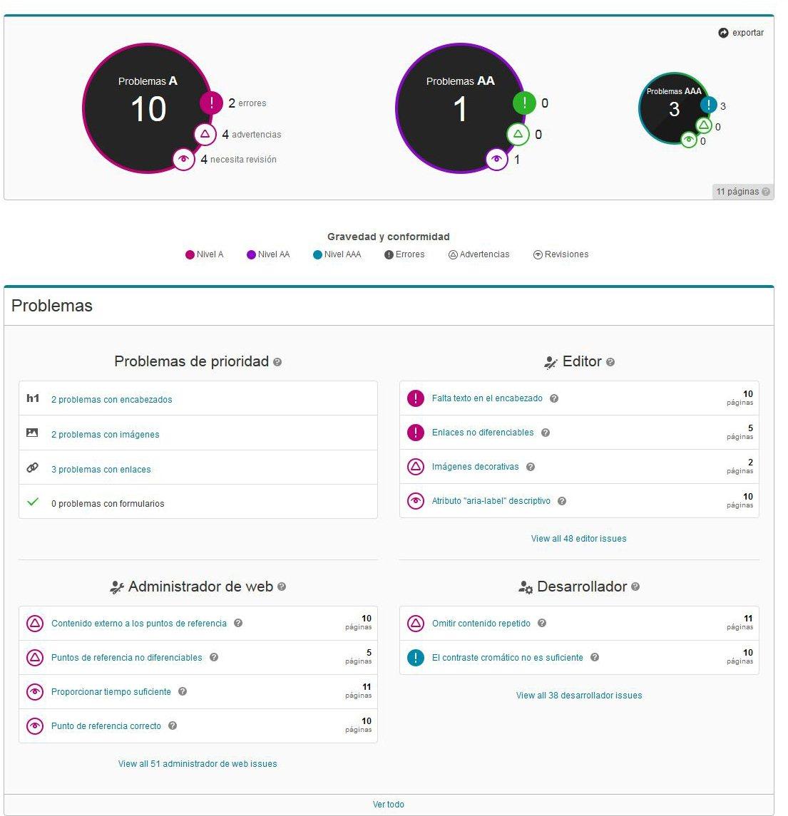 Siteimprove, herramienta para el análisis programado de nuestro portal
