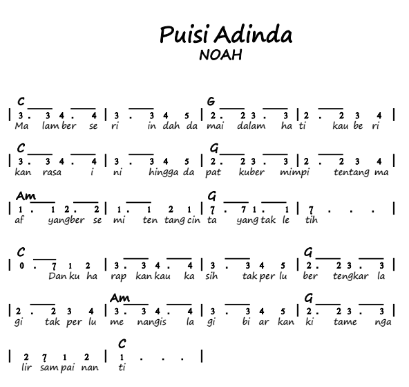 Not Angka Pianika Lagu Puisi Adinda - Noah