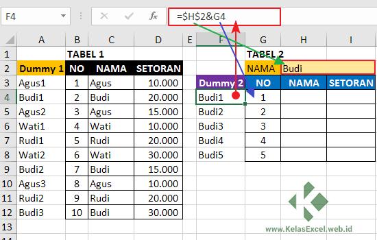 Cara VLookup Untuk 2 Hasil Pencarian