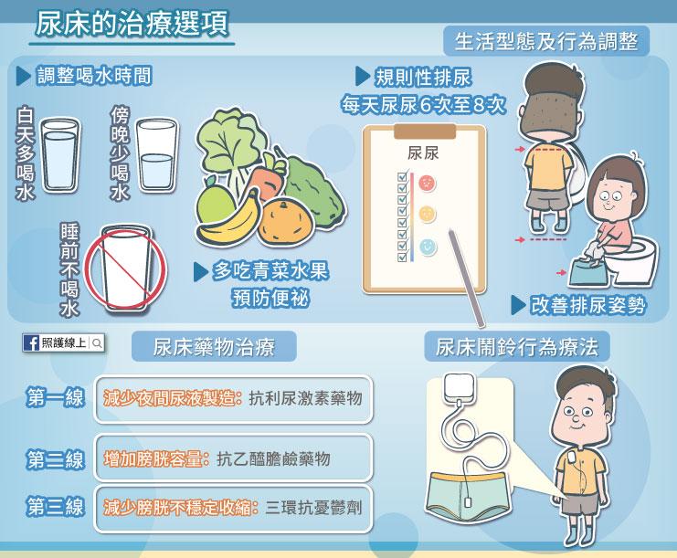 尿床的治療選項