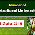 Latest number of Agriculture Universities in India-April 2019