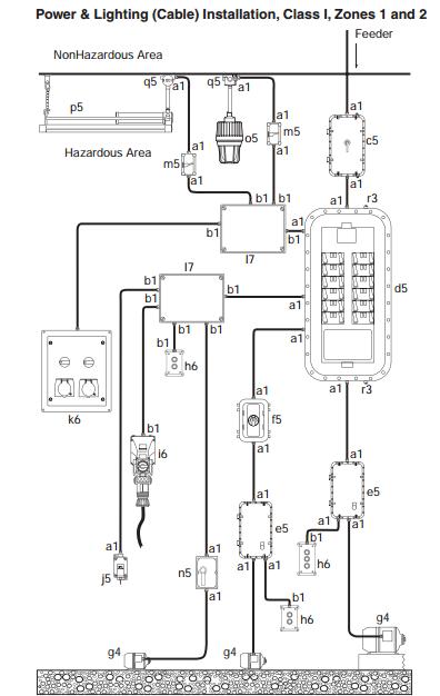 class 1 wiring methods