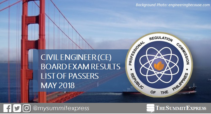 LIST OF PASSERS: May 2018 Civil Engineer CE board exam results