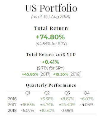 August 2018 US Portfolio Performance Report. Overall = +74.80%, YTD = +0.41%, Q3 = -3.08%