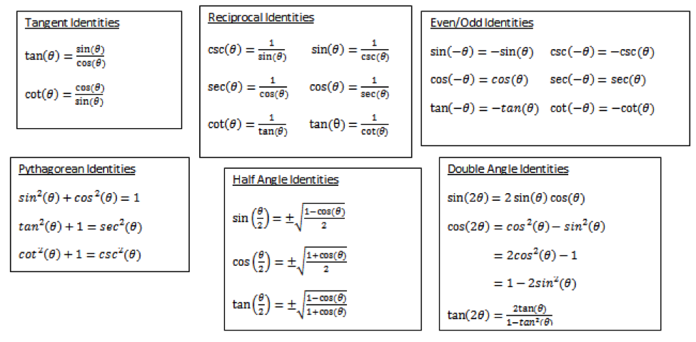 Simplify Polynomials Calculator  World of Printable and Chart