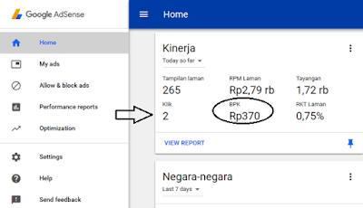 BPK Google Adsense kecil dan jumlah klik sedikit
