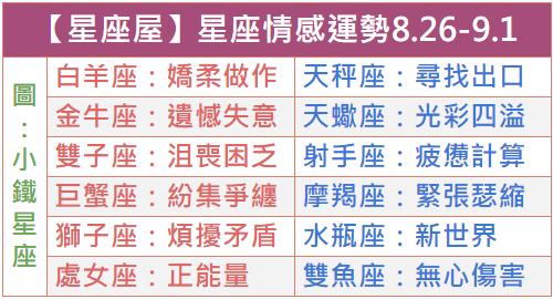 【星座屋】星座情感運勢2018.8.26-9.1