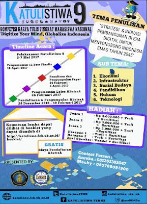 Katulistiwa 9, Kompetisi Karya Tulis Ilmiah Tingkat Mahasiswa Nasional